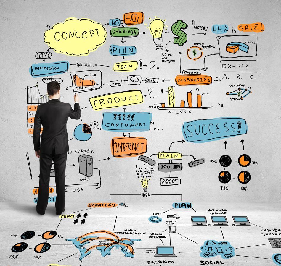 plan - Kỹ năng quản trị nhân sự dành cho các nhà lãnh đạo cấp cao