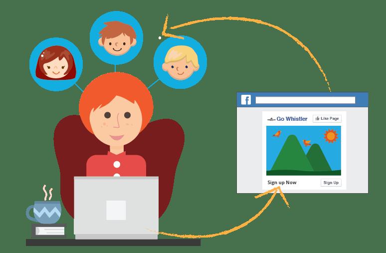 target interest - Đổ buôn kinh doanh trên Facebook khó hay dễ ?
