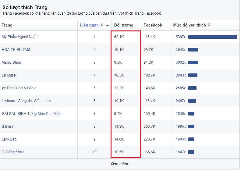 Kỹ thuật đánh giá các Interest của Facebook - Lí do vì sao bạn chạy quảng cáo Facebook không hiệu quả ! - image like-page-theo-so-thich-my-pham-ngoai-nhap on https://atpsoftware.vn