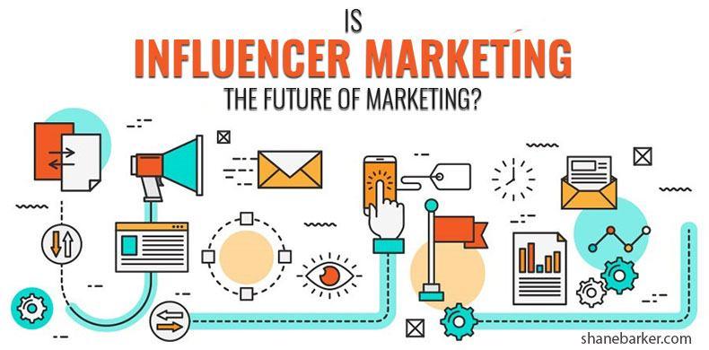 XU HƯỚNG SỬ DỤNG INFLUENCER MARKETING TRONG CHIẾN DỊCH MARKETING CỦA DOANH NGHIỆP - image Influencer-marketing-1 on https://atpsoftware.vn