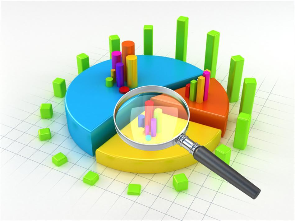 Kết quả hình ảnh cho nghiên cứu thị trường