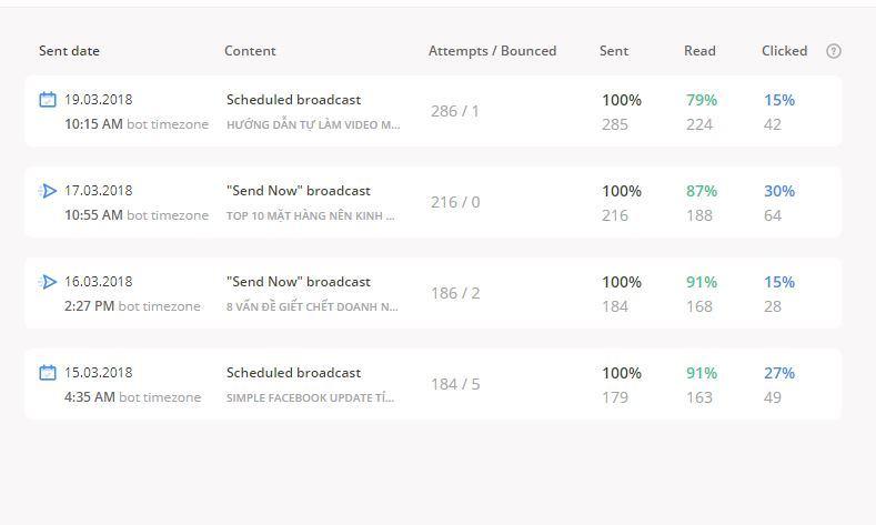 nhan tin tu dong chatbot fanpage - Hướng dẫn chạy quảng cáo Facebook theo UID và thu phễu khách hàng bằng Chatfuel