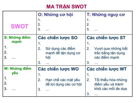 Phân tích chiến lược SWOT cho doanh nghiệp như thế nào? - image swot-la-gi on https://atpsoftware.vn