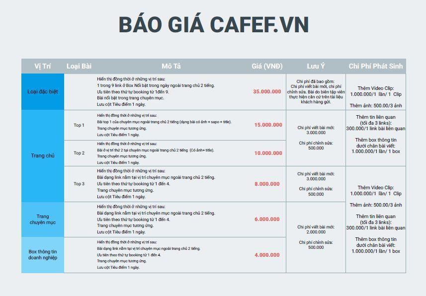 cafe - Tổng hợp báo giá PR trên các website và trang báo lớn tại Việt Nam