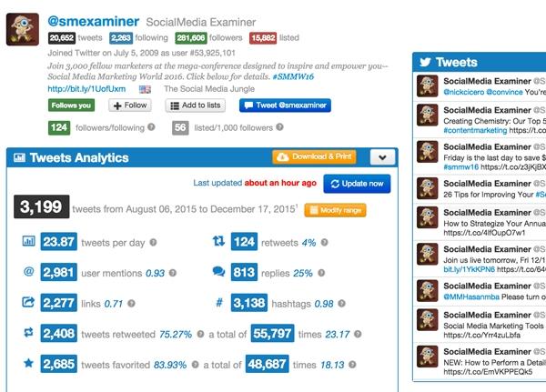 4Congcu8 1457922945 - 4 Công cụ miễn phí giúp phân tích đối thủ trên mạng xã hội hiệu quả nhất [year]