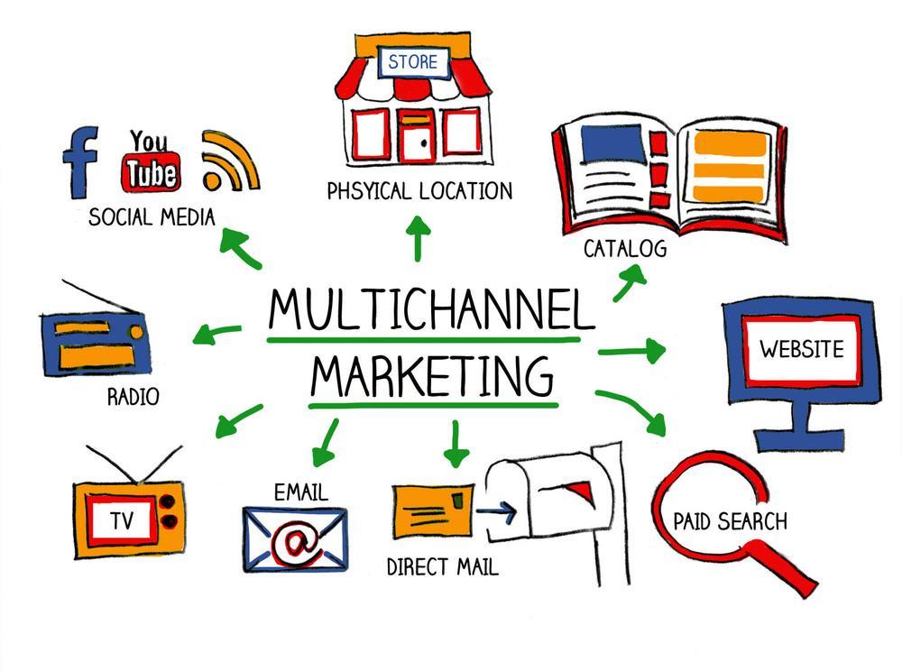 multichannel marketing - Hiểu thế nào cho đúng về Omnichannel ?