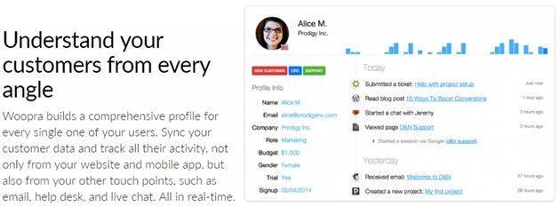 4iCoA6f - Giới thiệu 3 ứng dụng hỗ trợ phân tích insights hành vi người dùng online cho marketer