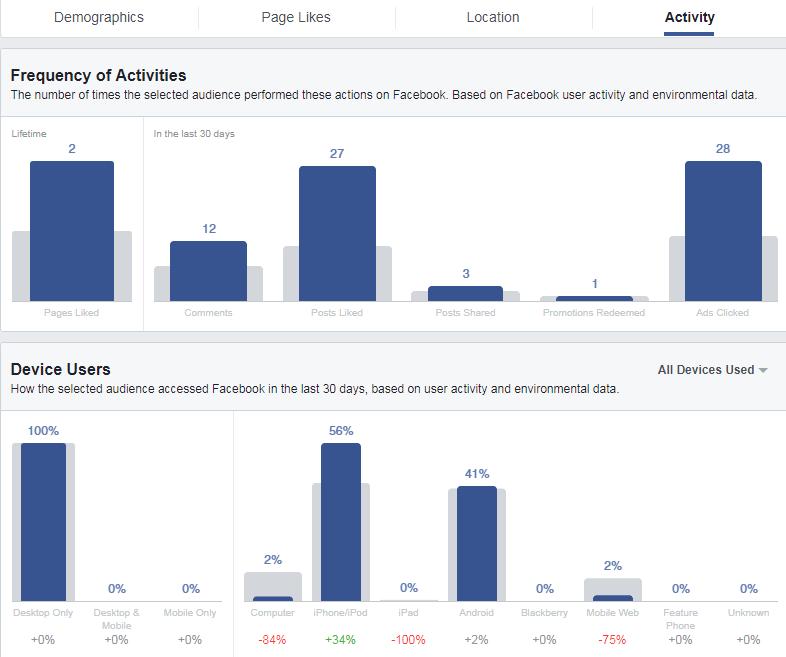 huong dan audience insight 11 - Facebook Audience Insights là gì ? Cách sử dụng để phân tích đối tượng khách hàng