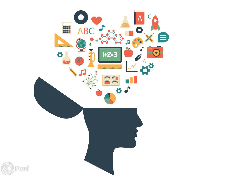 open mind graphic - 7 SAI LẦM  BÁN HÀNG TRÊN FACEBOOK THƯỜNG GẶP NHẤT