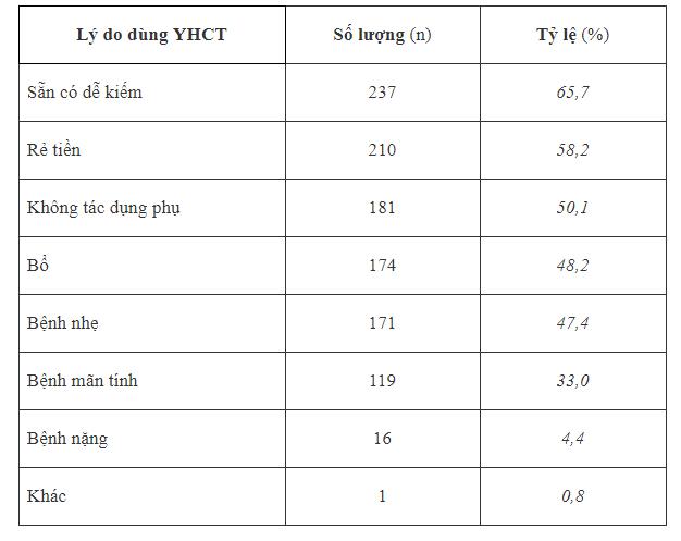 thuoc dong y 1 - Kinh nghiệm kinh doanh lĩnh vực thuốc Đông Y gia truyền