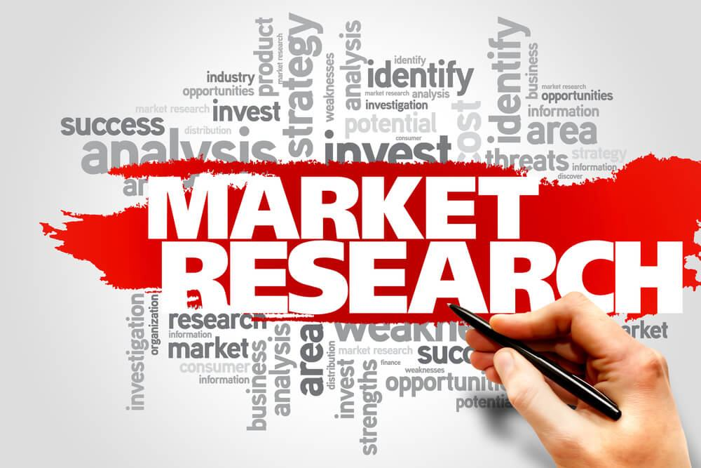 why market research is important - Mẫu kế hoạch kinh doanh hay
