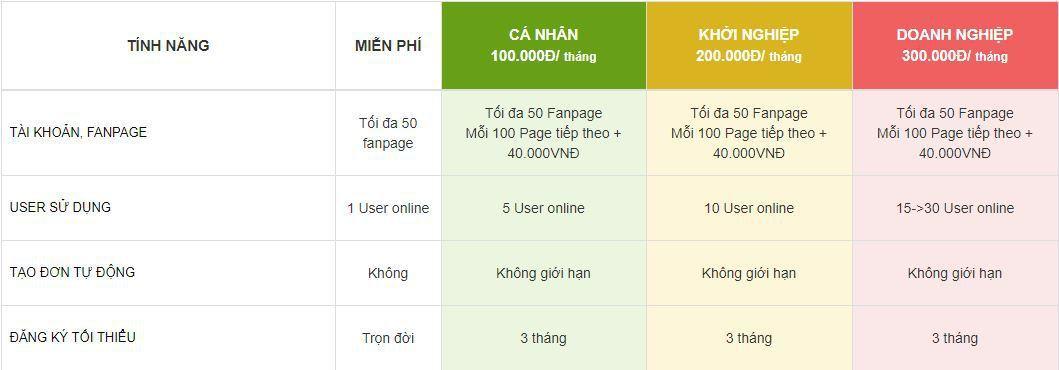 a1 review phan mem quan ly ban hang abitsore.vn  - Giới thiệu phần mềm quản lý bán hàng tự động Abitstore.vn