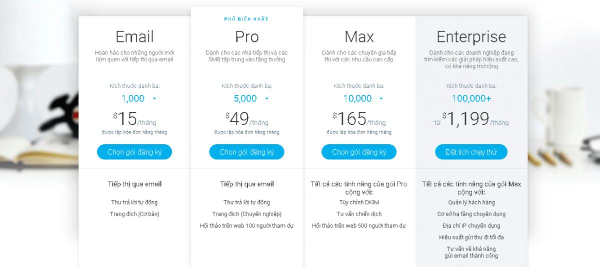 giá getresponse - Free Traffic và phễu bán hàng cá nhân: Cách luân chuyển traffic trong hệ thống của bạn