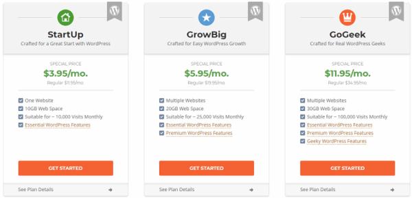 Chi phí hàng tháng của SiteGround