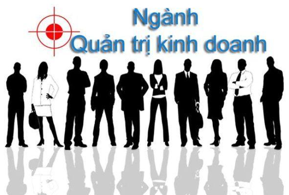 Image result for quản trị kinh doanh