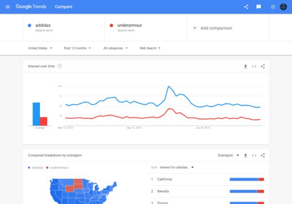 Screencapture Trends Google Trends Explore 2019 05 10 11 55 52 1024x714